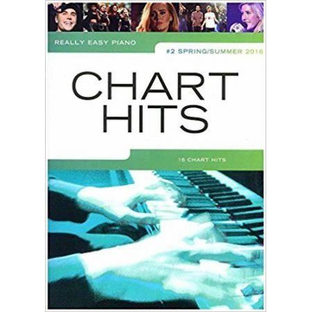 ALBUM - REALLY EASY CHART HITS V. 2 (2016)