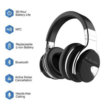 E7 MR Auriculares Bluetooth con ANC COWIN